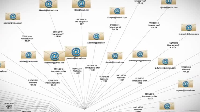 IBM i2 Financial Fraud Analysis - Meet Jane-zLLWLVm3DUQ