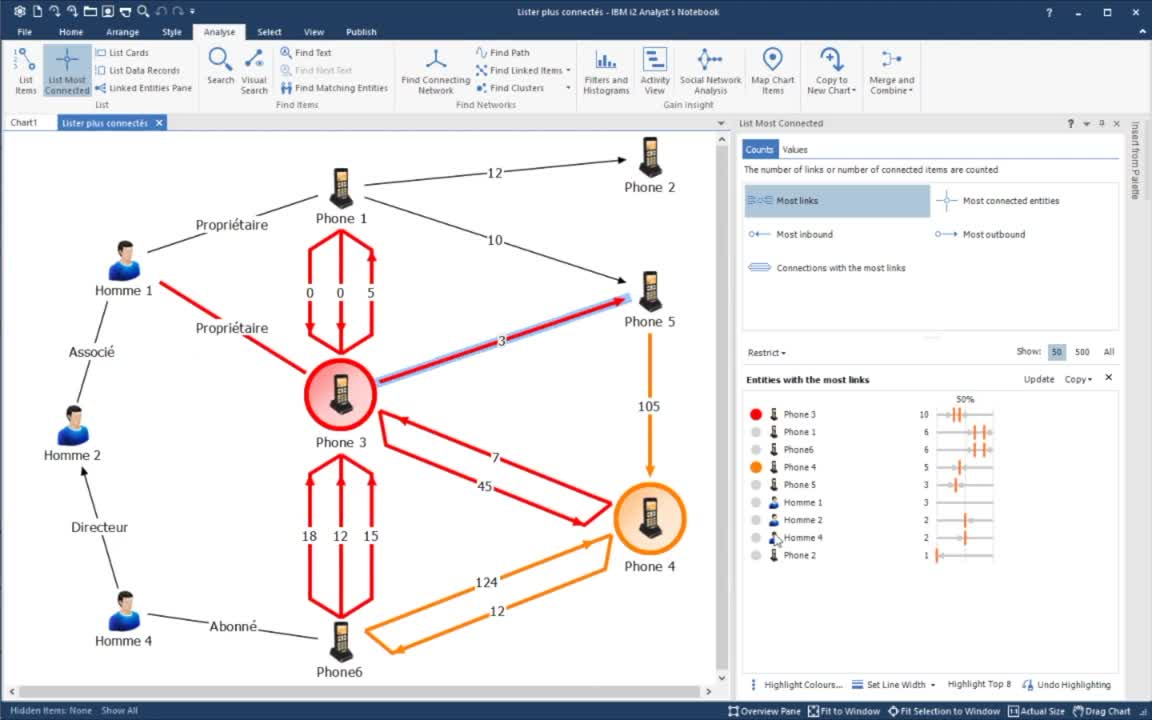IBM i2 Analysts Notebook - List Most Connected - Part 1-Ku9SoNWOXjQ